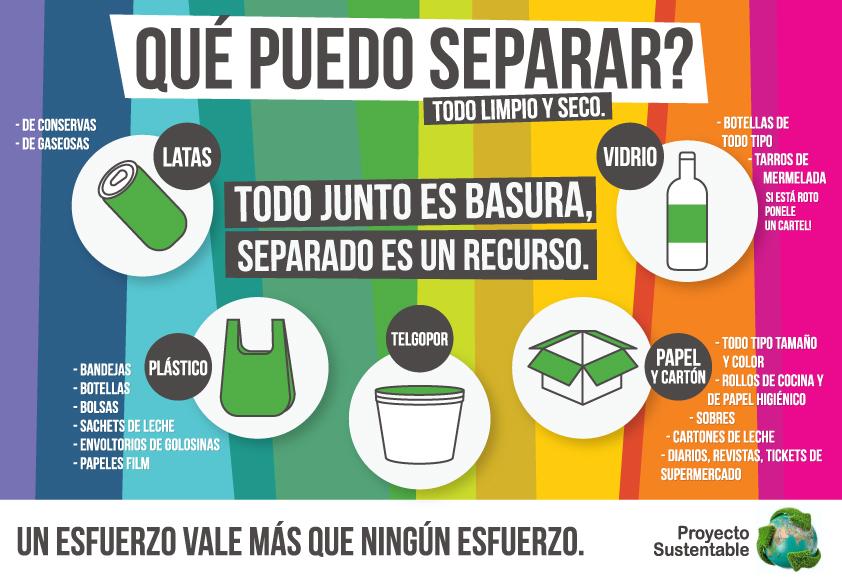 http://www.dondereciclo.org.ar/blog/proyecto-sustentable-todos-podemos-lograr-el-cambio/