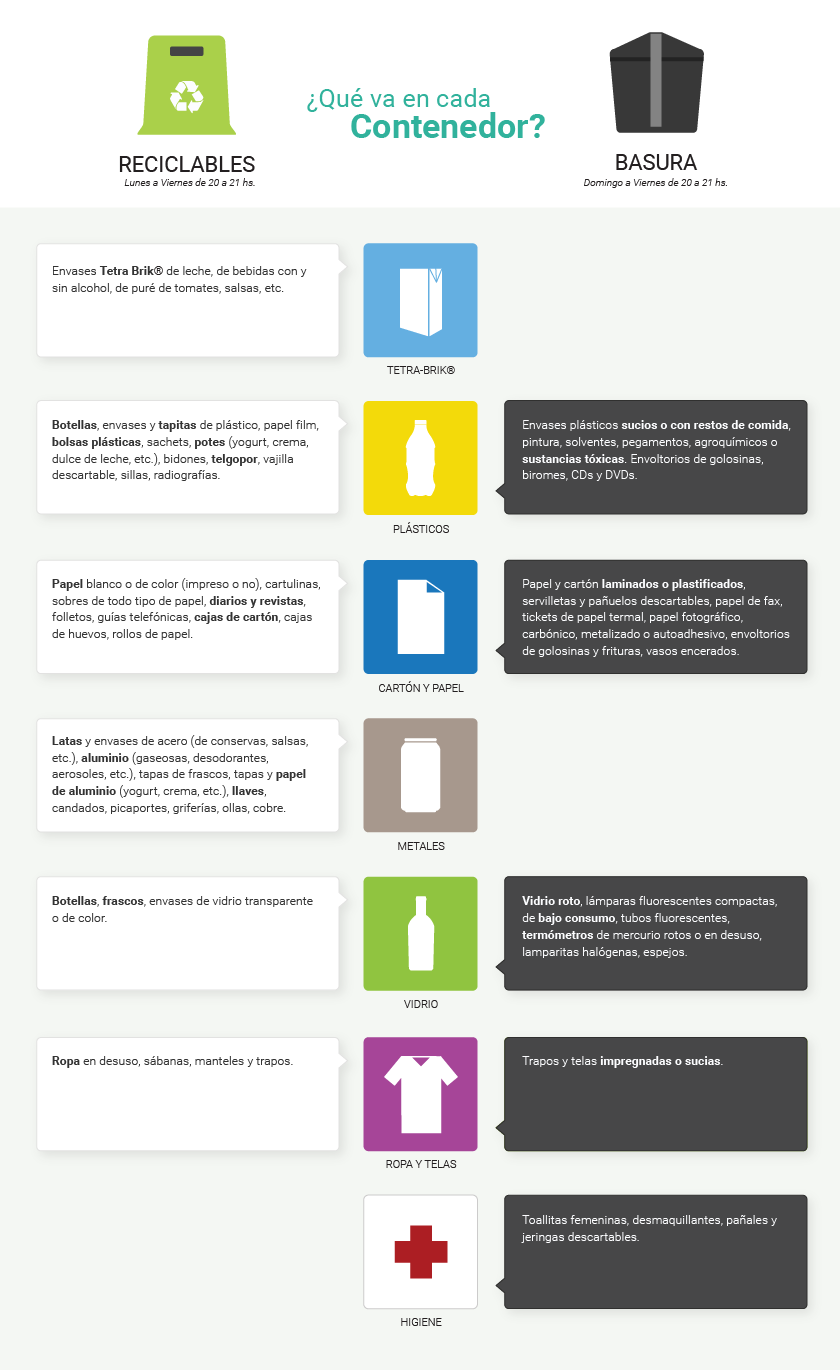 Infografia-reciclables-final-paraBLOG